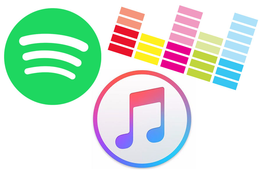 Deezer, iTunes, Spotify